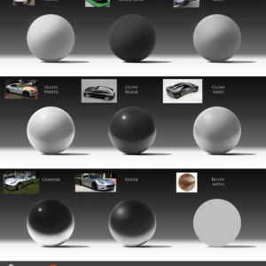 Garcia Cole Scme2401 Digitalfundamentals4 Week2 Materialspheres